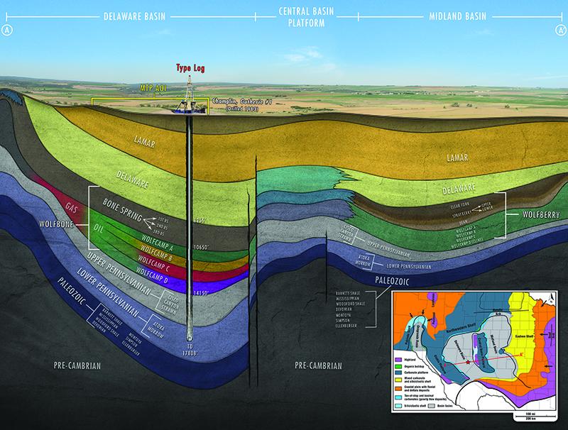 manti-basin-schematic-800px